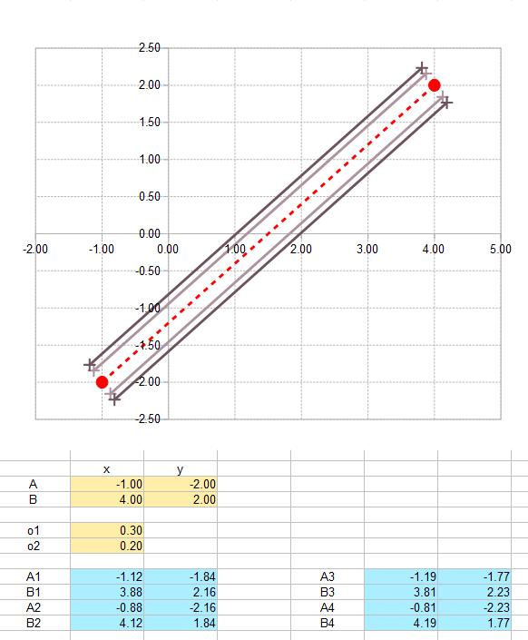 2015-12-10 03_23_43-plot2d3d.ods - OpenOffice Calc