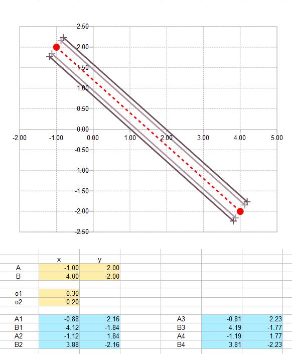 2015-12-10 03_24_33-plot2d3d.ods - OpenOffice Calc