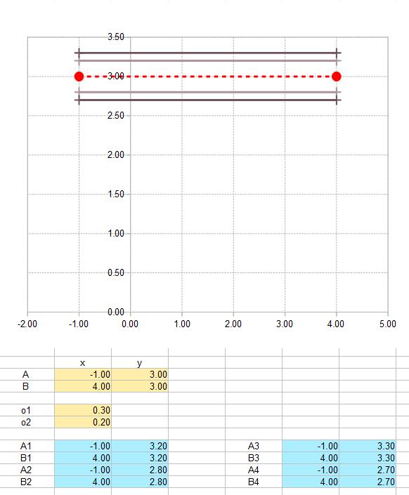 2015-12-10 03_26_42-plot2d3d.ods - OpenOffice Calc