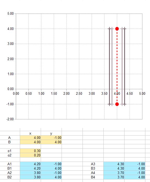 2015-12-10 03_30_46-plot2d3d.ods - OpenOffice Calc