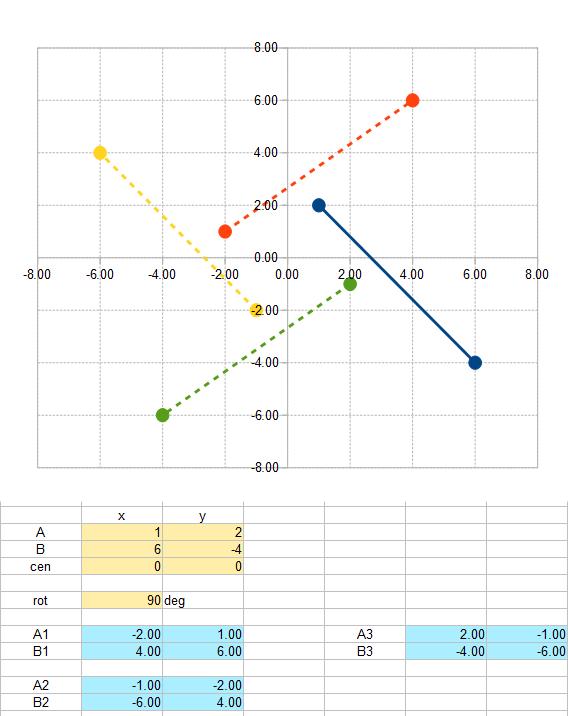 2015-12-11 00_22_53-plot2d3d.ods - OpenOffice Calc