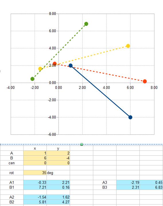 2015-12-11 00_24_10-plot2d3d.ods - OpenOffice Calc