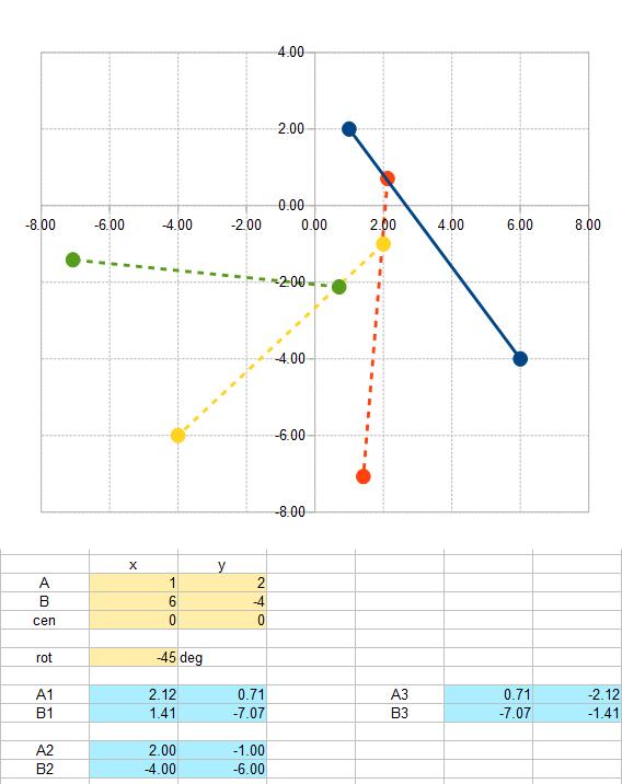 2015-12-11 00_24_55-plot2d3d.ods - OpenOffice Calc