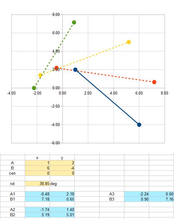 2015-12-11 01_03_58-plot2d3d.ods - OpenOffice Calc