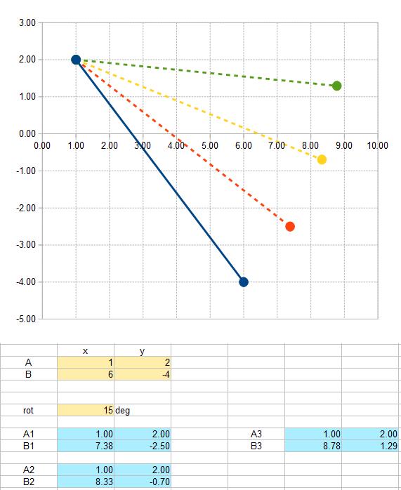 2015-12-11 01_05_06-plot2d3d.ods - OpenOffice Calc