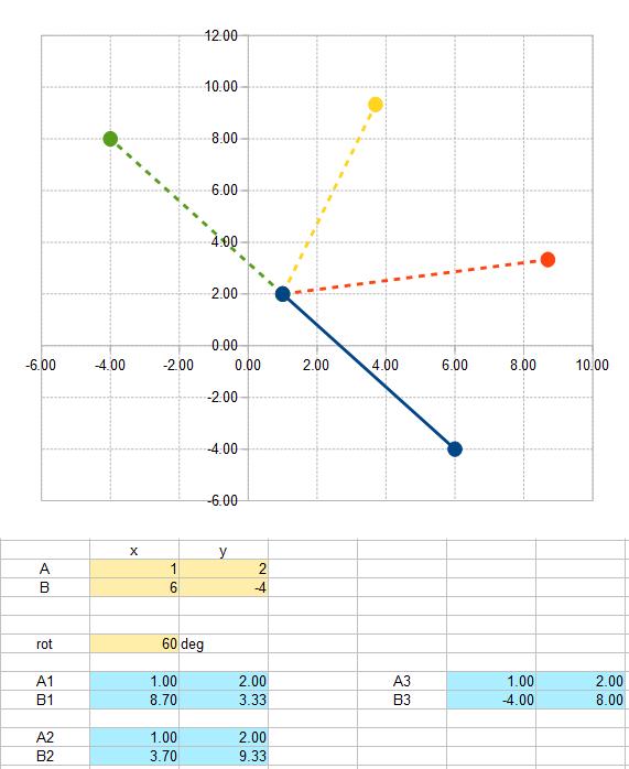 2015-12-11 01_06_53-plot2d3d.ods - OpenOffice Calc