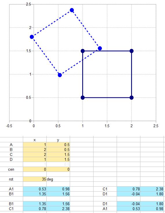 2015-12-11 23_07_04-plot2d3d.ods - OpenOffice Calc