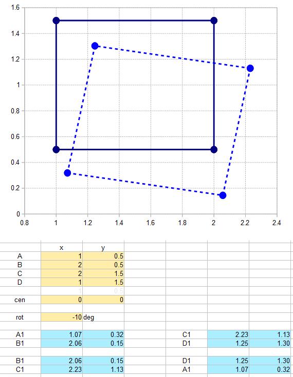 2015-12-11 23_08_37-plot2d3d.ods - OpenOffice Calc