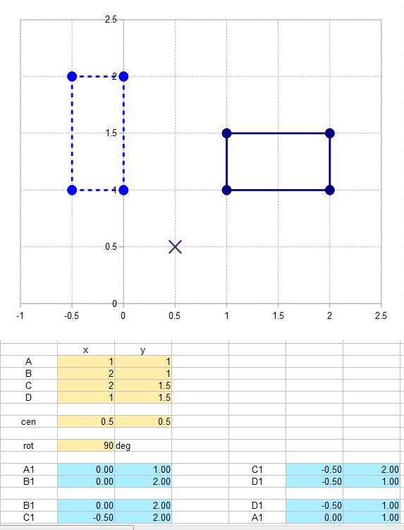 2015-12-11 23_41_15-plot2d3d.ods - OpenOffice Calc