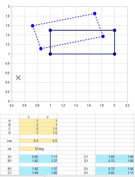 2015-12-11 23_42_02-plot2d3d.ods - OpenOffice Calc