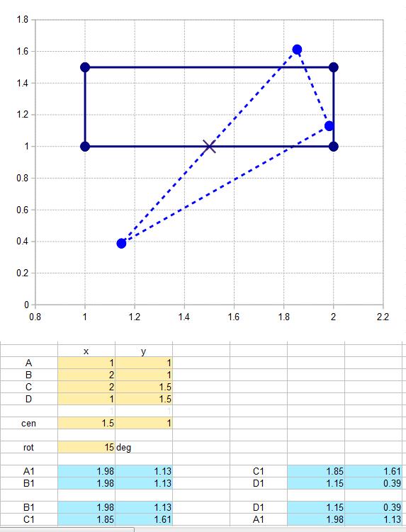 2015-12-11 23_45_28-plot2d3d.ods - OpenOffice Calc
