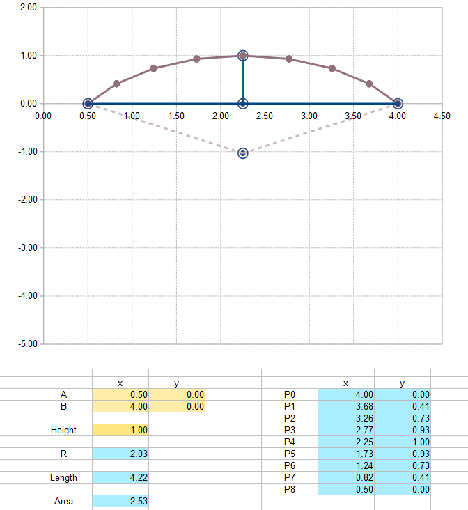 2015-12-12 04_12_52-arc_geom.ods - OpenOffice Calc