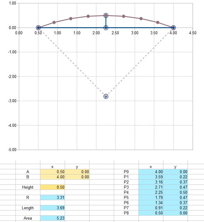 2015-12-12 04_13_23-arc_geom.ods - OpenOffice Calc