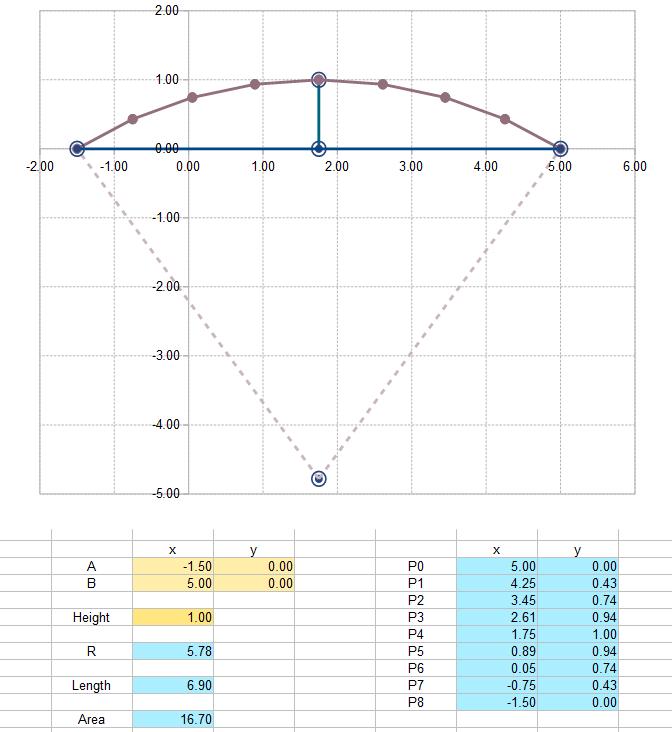 2015-12-12 04_16_18-arc_geom.ods - OpenOffice Calc