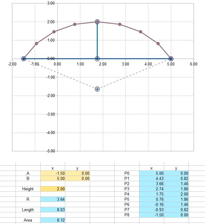 2015-12-12 04_16_33-arc_geom.ods - OpenOffice Calc