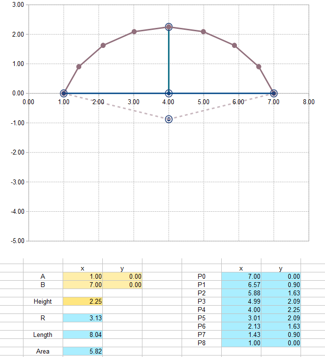 2015-12-14 17_15_27-arc_geom.ods - OpenOffice Calc