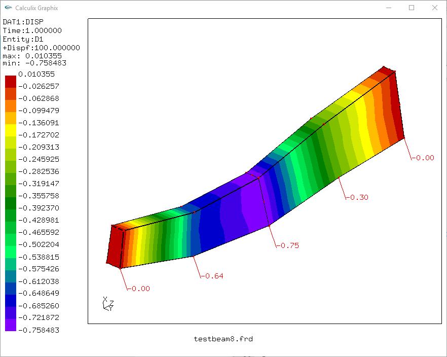 2016-07-10 21_15_17-Calculix Graphix
