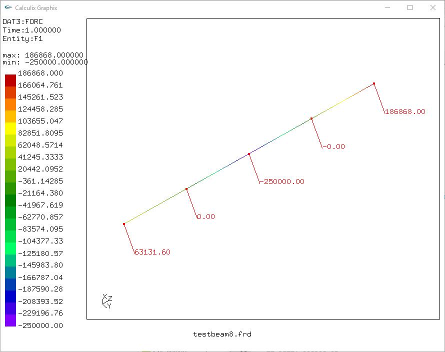 2016-07-10 21_31_13-Calculix Graphix