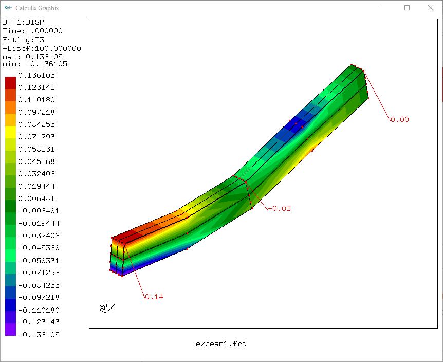 2016-07-12 03_03_59-Calculix Graphix