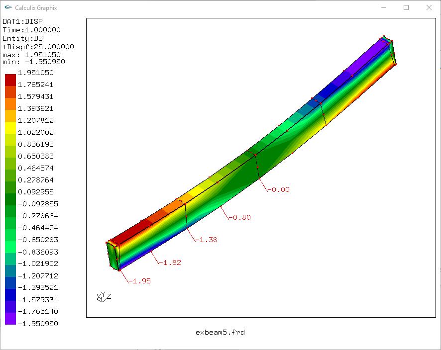 2016-07-13 03_15_00-Calculix Graphix