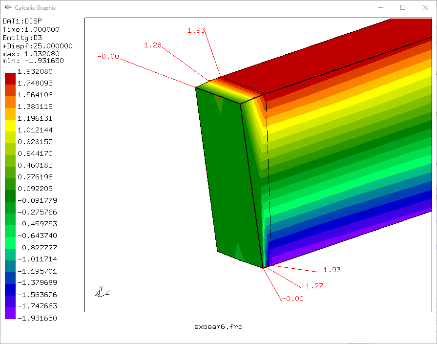 2016-07-14 01_13_50-Calculix Graphix