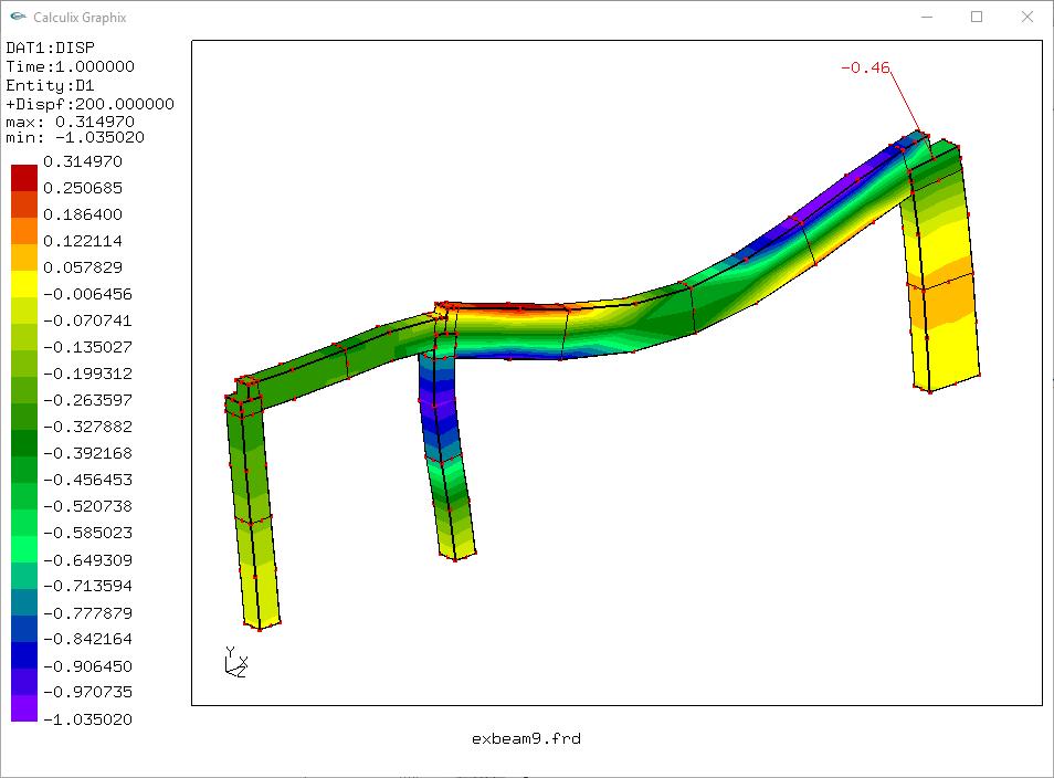 2016-07-14 22_52_51-Calculix Graphix