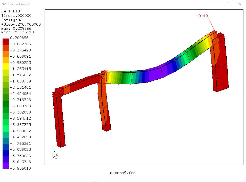 2016-07-14 22_53_09-Calculix Graphix