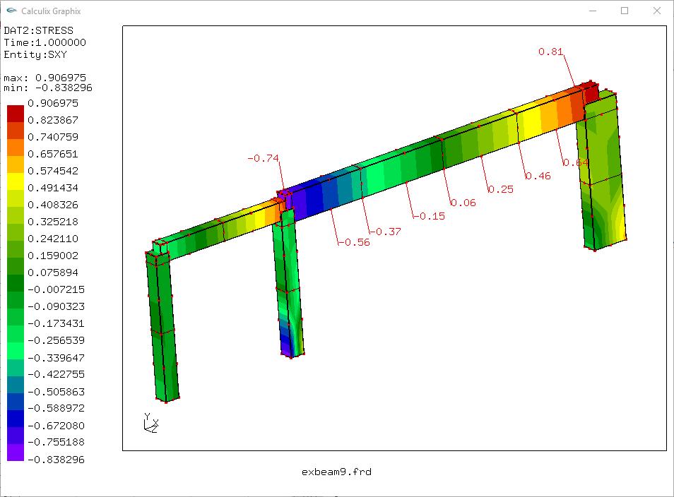 2016-07-14 22_58_05-Calculix Graphix