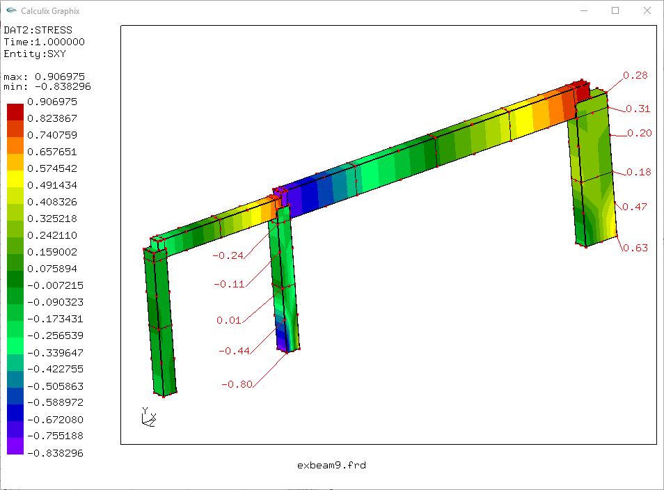 2016-07-14 23_01_32-Calculix Graphix