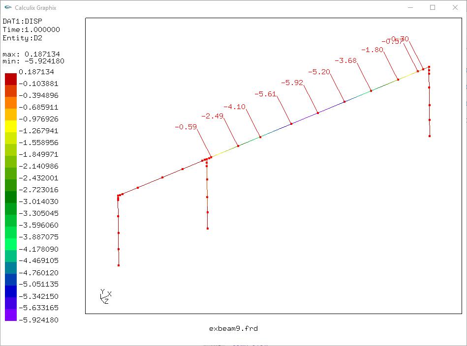 2016-07-15 03_06_29-Calculix Graphix