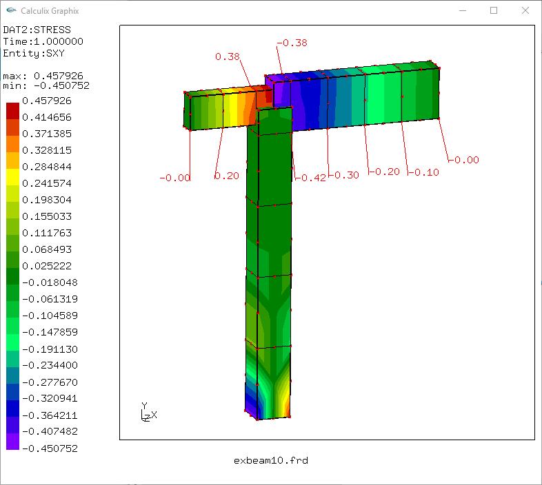 2016-07-15 18_39_00-Calculix Graphix