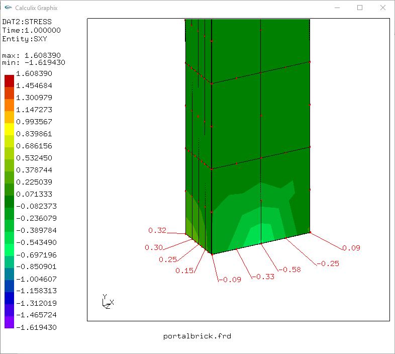 2016-07-18 22_59_43-Calculix Graphix