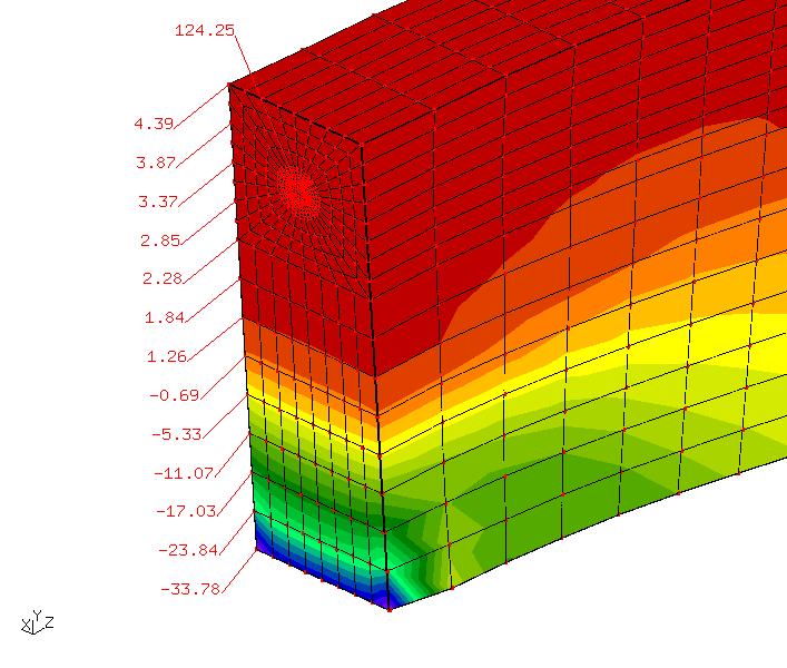 2016-07-23 21_59_16-Calculix Graphix