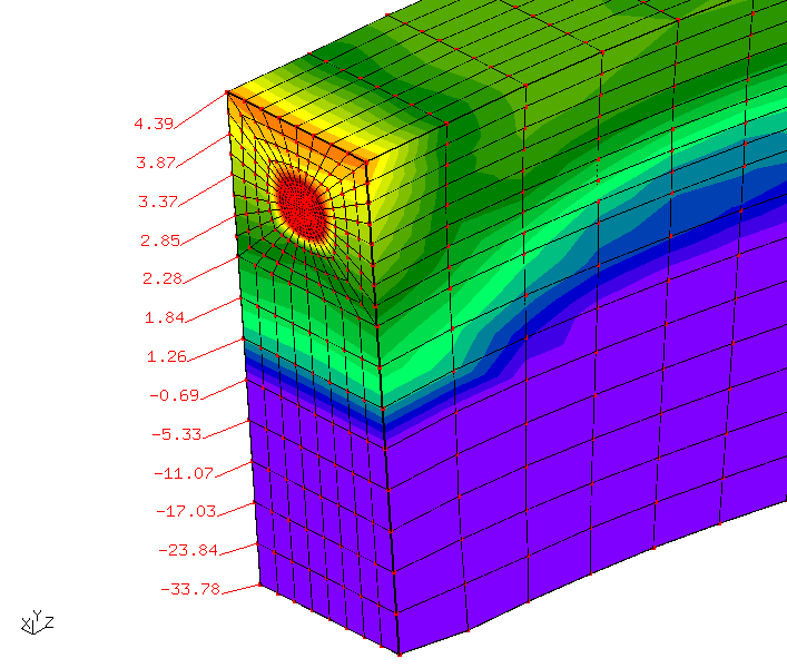 2016-07-23 22_34_25-Calculix Graphix