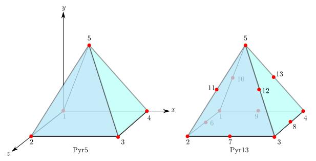 2016-12-15-02_40_56-pyramid