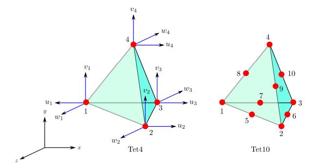 2016-12-15-02_40_56-tetrahedron